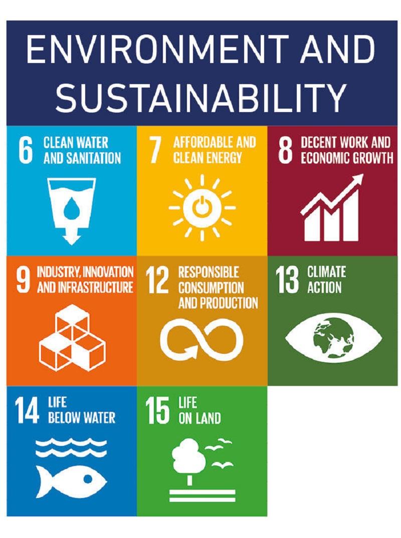 sustainable là gì