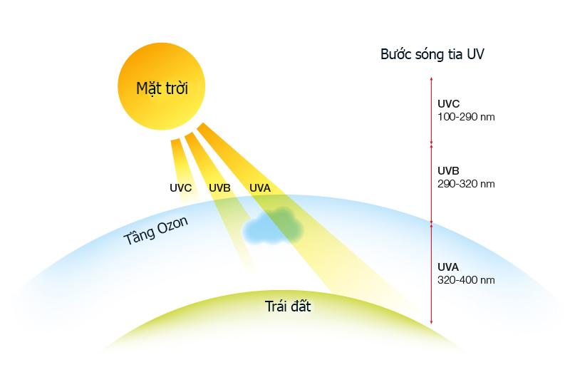 hệ số bức xạ nhiệt