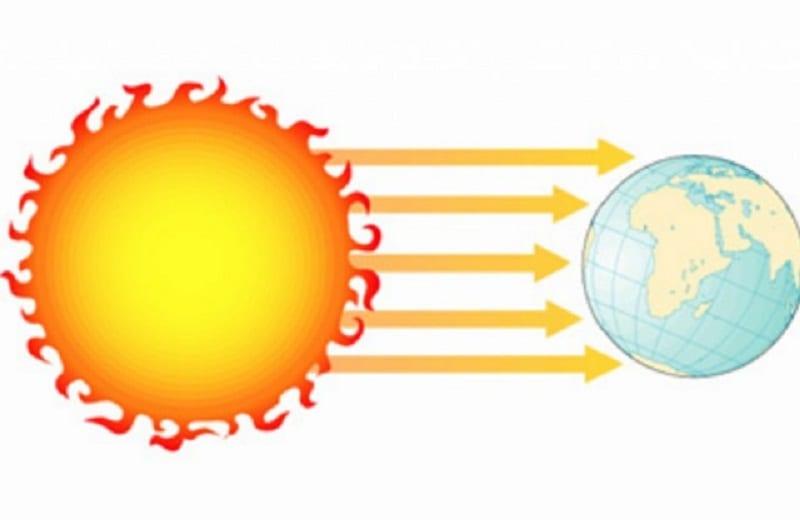 hiện tượng bức xạ nhiệt là gì