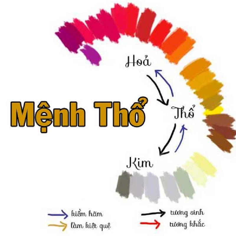 Menh Tho Hop Mau Gi