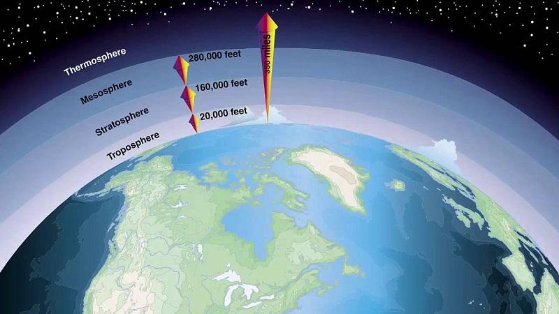 upper atmosphere là gì