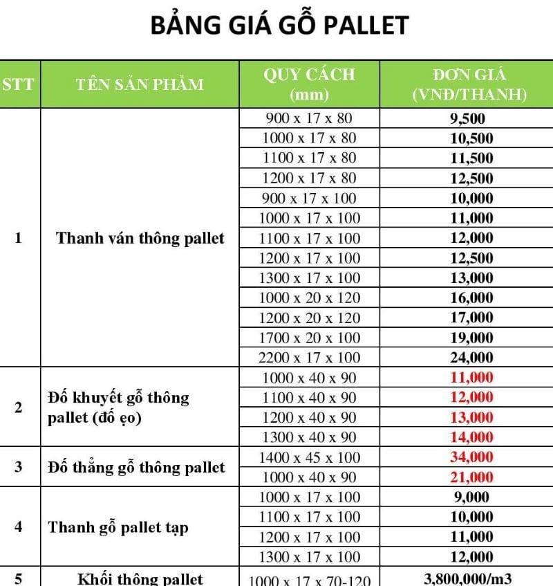 Bang Gia Go Thong111 800x847
