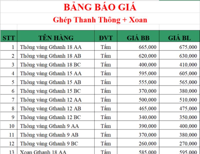 Gia Go Thong Ghep1 800x619