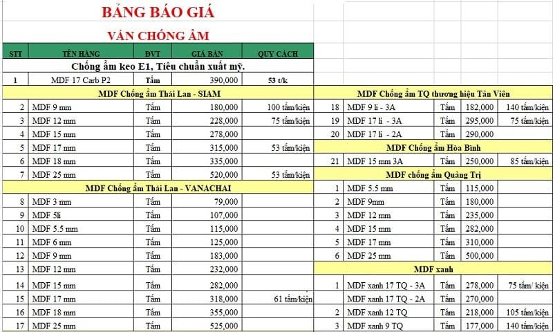 Gia Van Mdf Chong Am 800x480