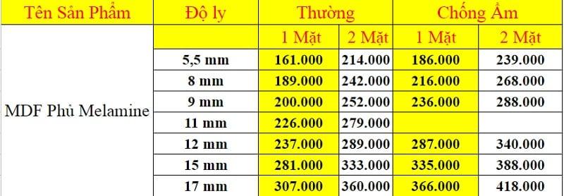 Gia Van Mdf Phu Melamine 800x278