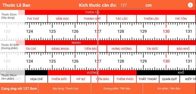 Thuoc Lo Ban 7 800x384