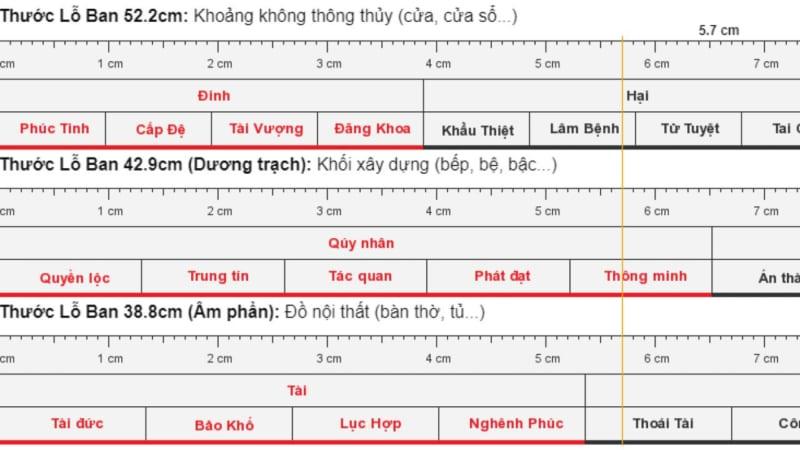 Thuoc Lo Ban 8 800x450